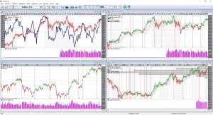 Bästa fonderna och japanskt index